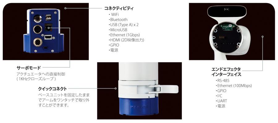 超軽量多関節ロボットアーム Gen3|日本バイナリー